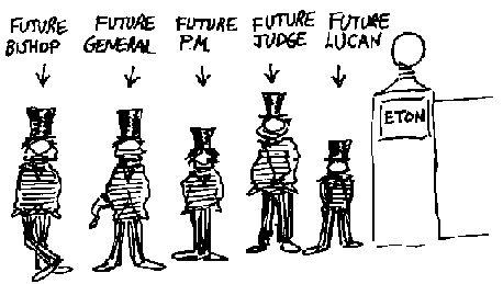 Future ruling class