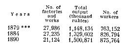 Factory data.