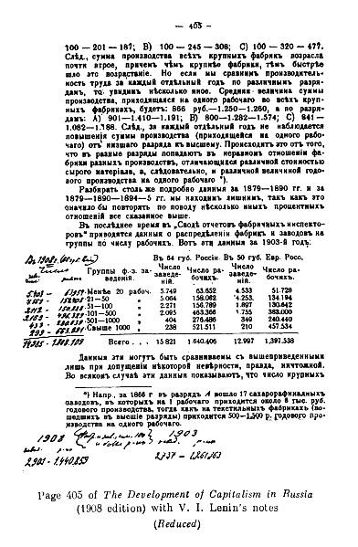 Page 405 of The Development of Capitalism in Russia, 1908.