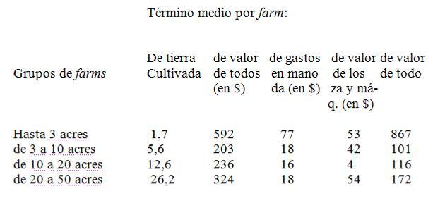 lenin espanol: