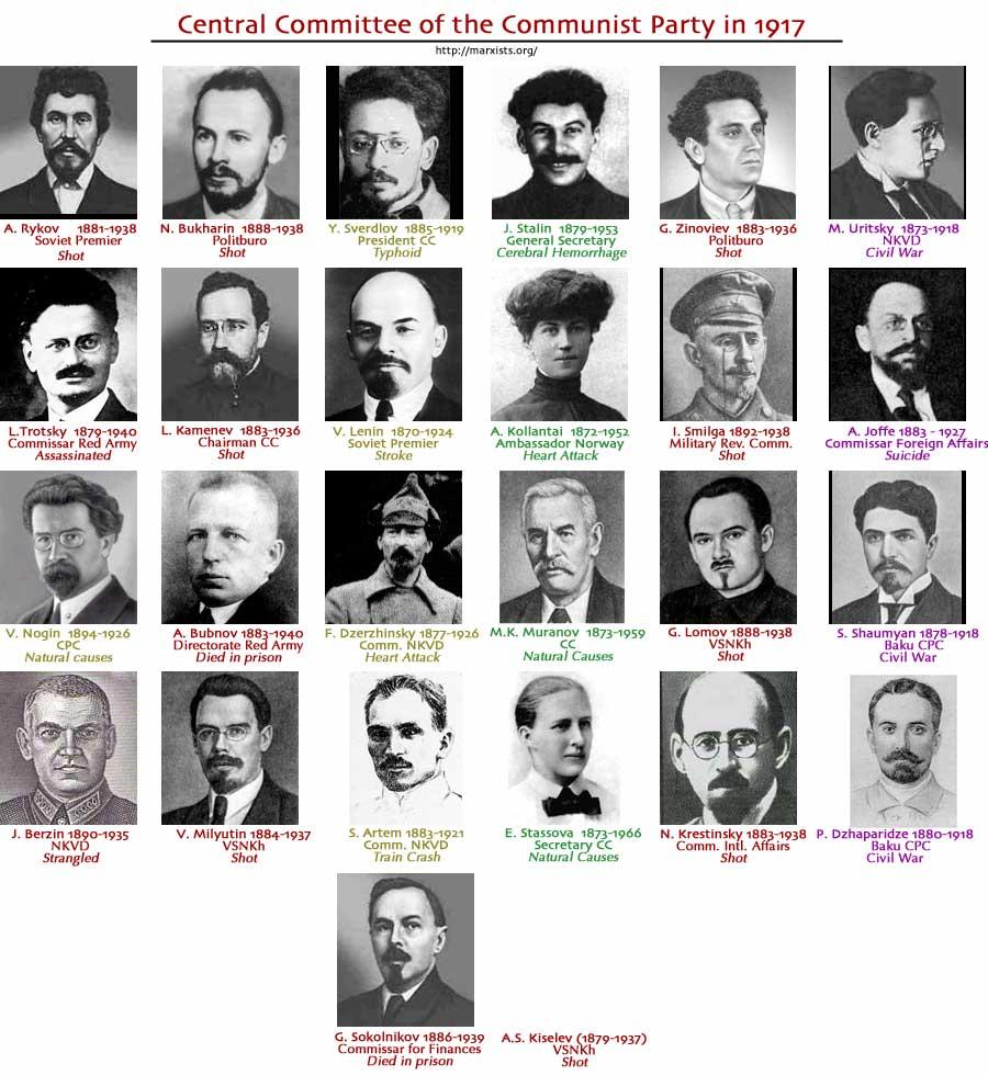 Comite central do partido comunista russo em 1917