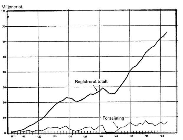 förklara termen kol datering